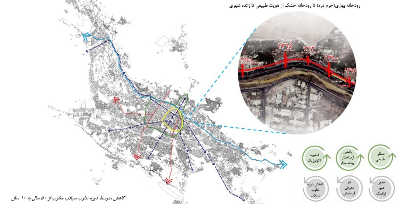 رودخانه شهری حیات بخش سازمان فضایی شهر است نه ویترین آن!